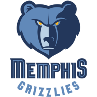 Memphis Grizzlies - Μπάσκετ